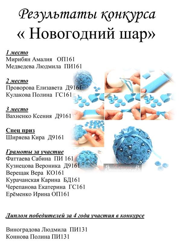 Результаты конкурса «Новогодний шар для ёлки», МТКС